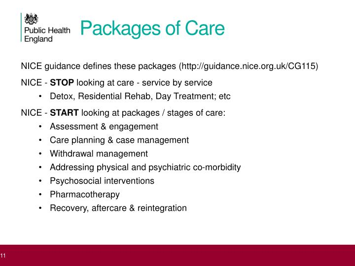 Packages of Care