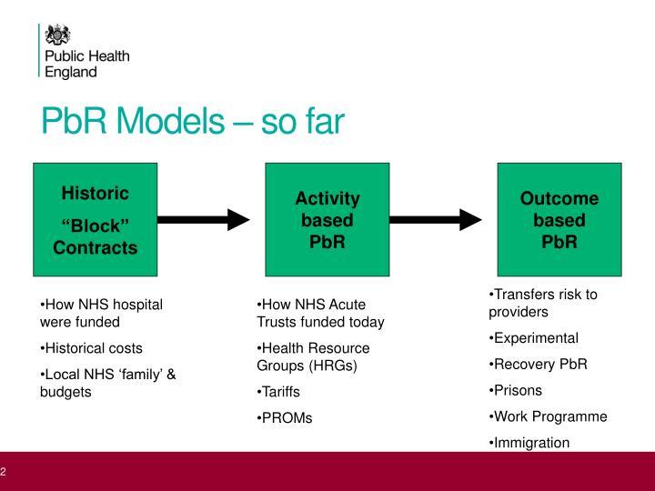 PbR Models – so far