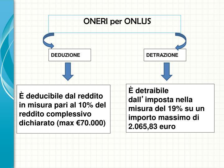 ONERI per ONLUS