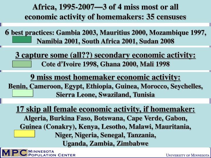 Africa, 1995-2007