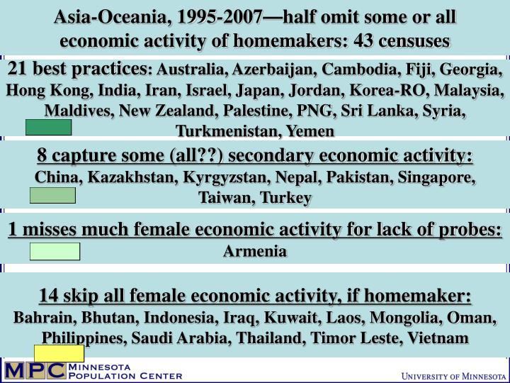 Asia-Oceania, 1995-2007