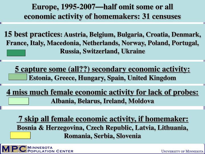 Europe, 1995-2007