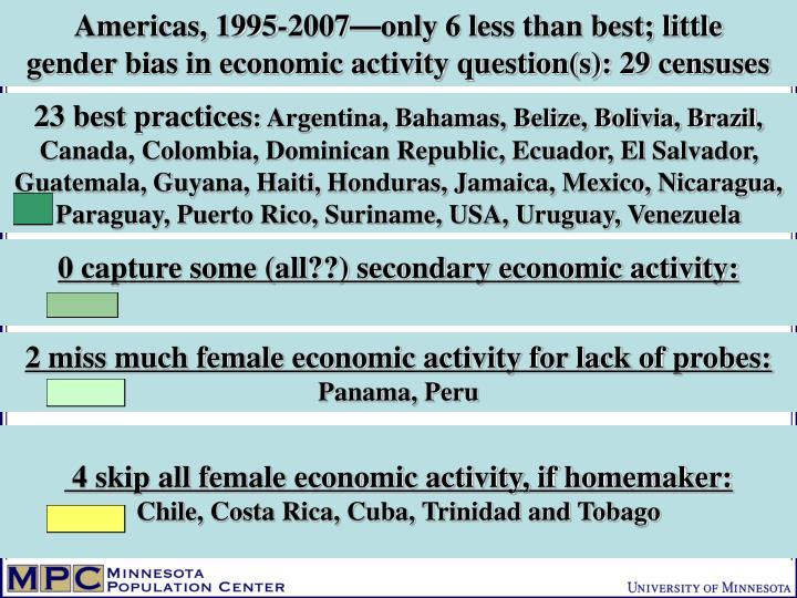 Americas, 1995-2007