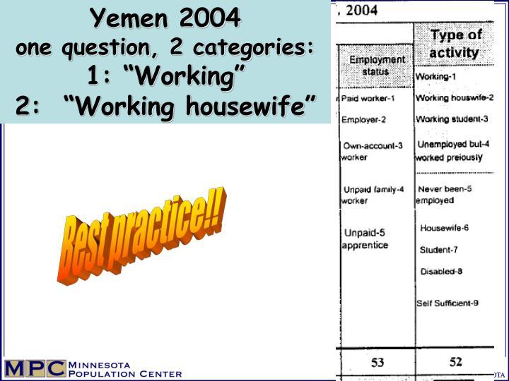 Yemen 2004