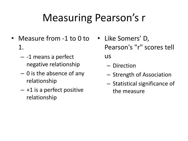 Measuring Pearson's r