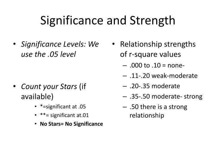 Significance and Strength