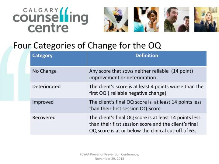 Four Categories of Change for the OQ