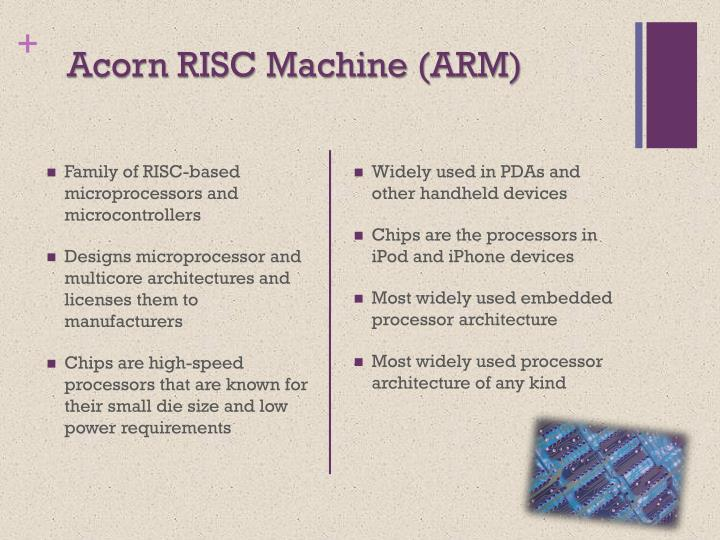 Acorn RISC Machine (ARM)