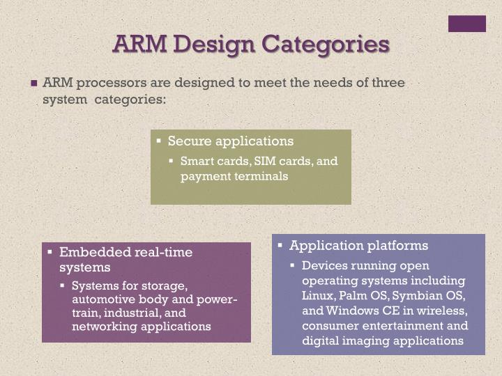ARM Design Categories