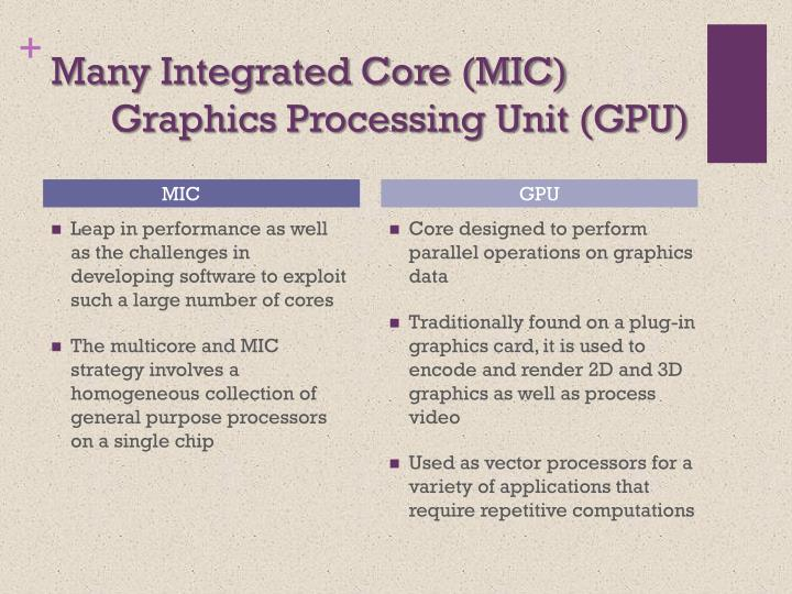 Many Integrated Core (MIC)
