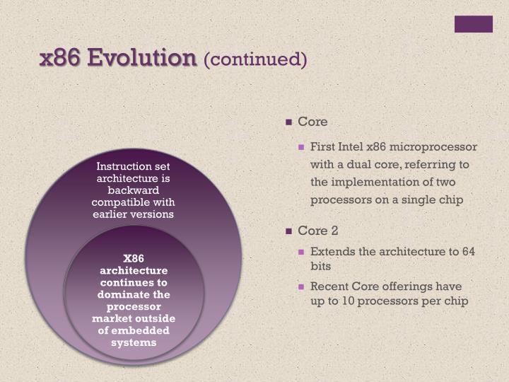 x86 Evolution
