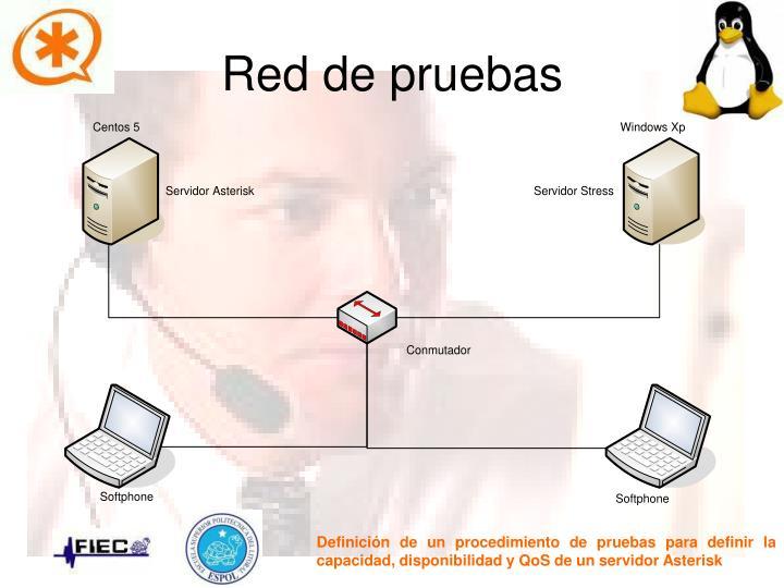 Red de pruebas