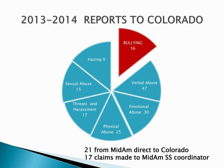2013-2014  REPORTS TO COLORADO