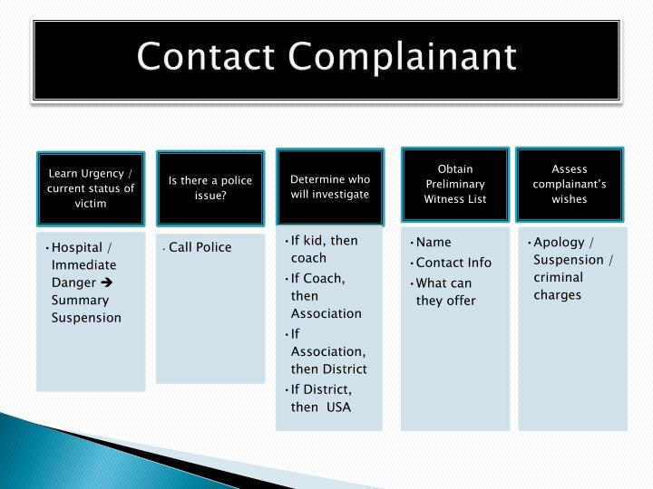 Contact Complainant