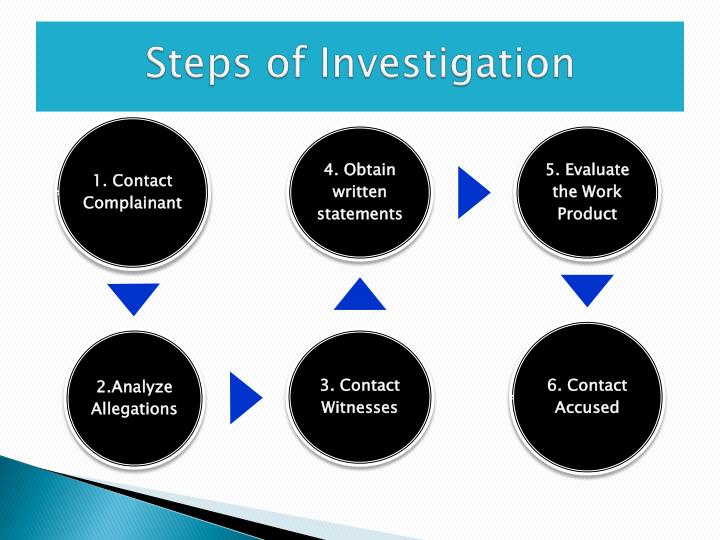 Steps of Investigation