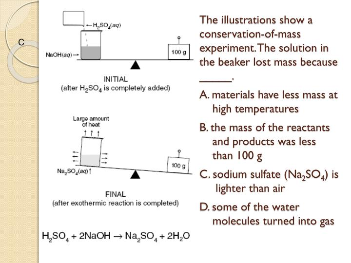 The illustrations show a conservation-of-mass experiment. The solution in the beaker lost mass because _____.