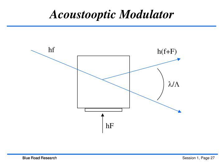 Acoustooptic Modulator