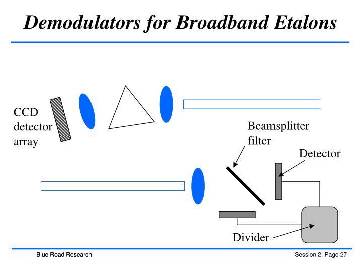 Demodulators for Broadband Etalons