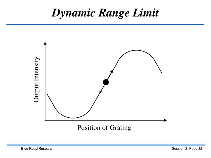 Dynamic Range Limit