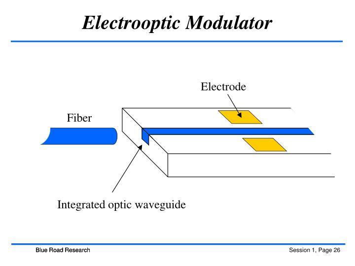 Electrooptic Modulator