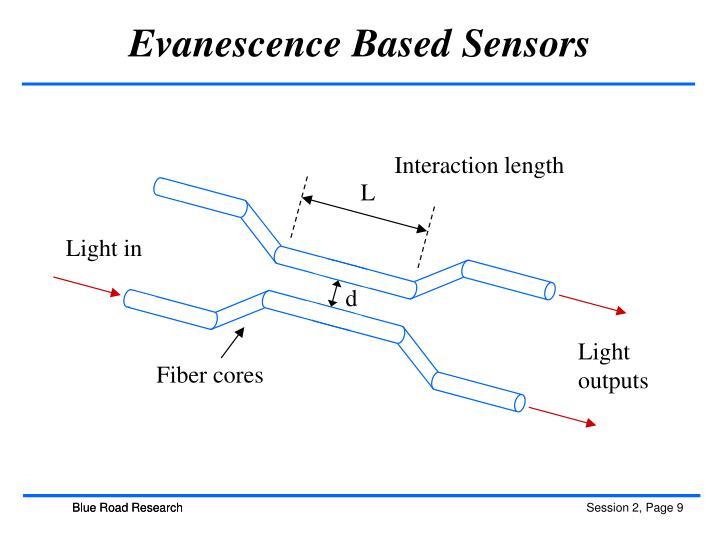 Evanescence Based Sensors