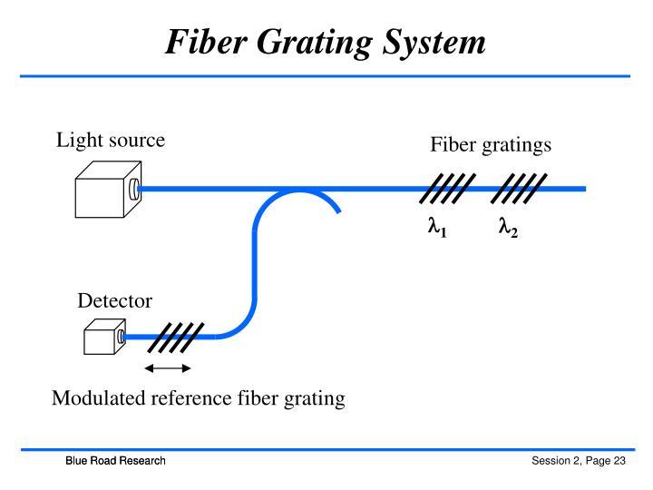 Fiber Grating System