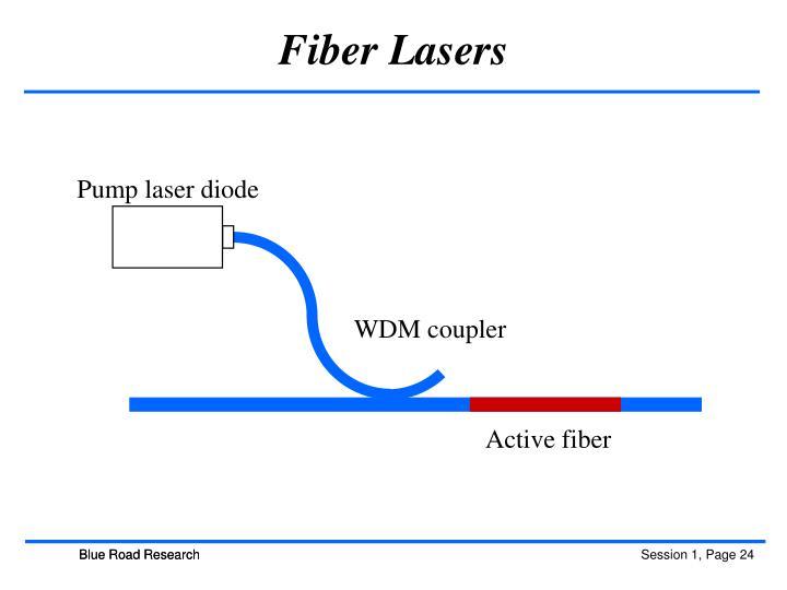 Fiber Lasers