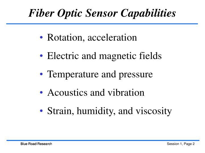 Fiber Optic Sensor Capabilities
