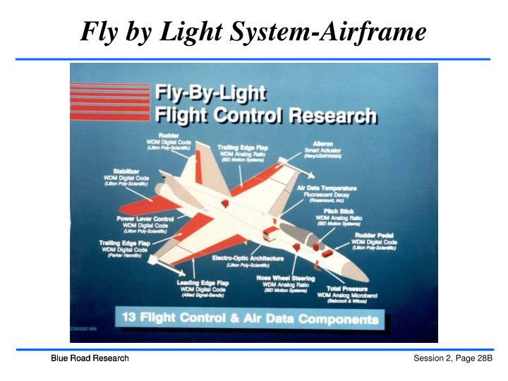 Fly by Light System-Airframe