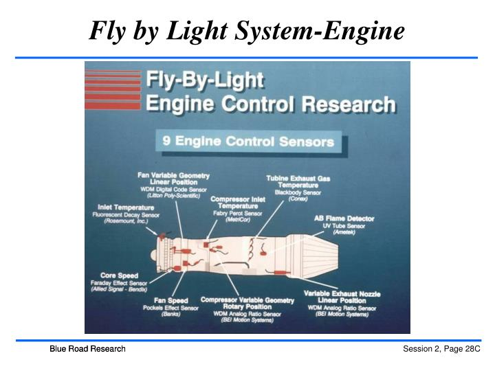 Fly by Light System-Engine