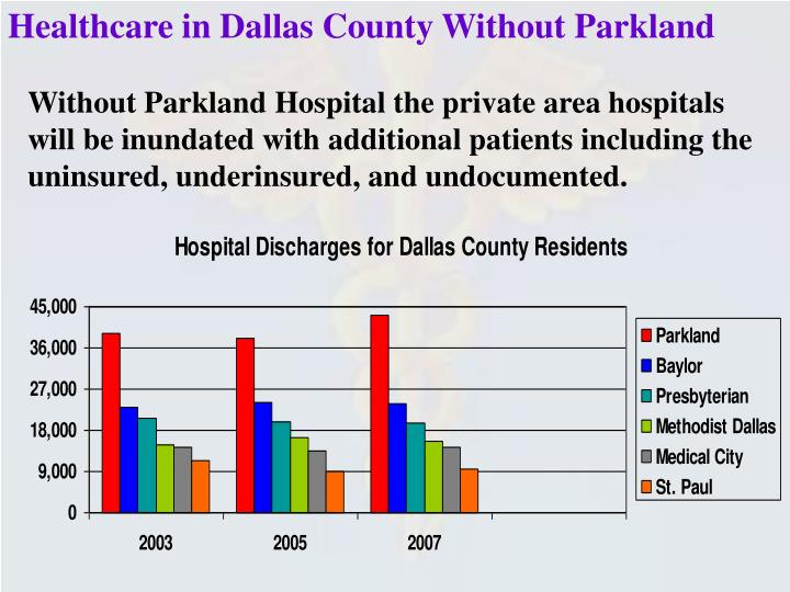 Healthcare in Dallas County Without Parkland
