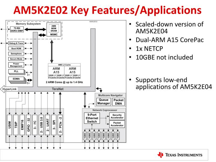 AM5K2E02 Key Features/Applications