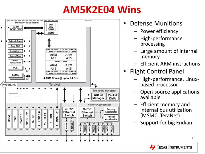 AM5K2E04 Wins