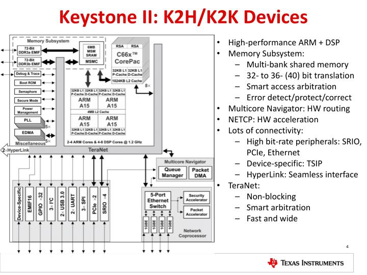 Keystone II: K2H/K2K Devices