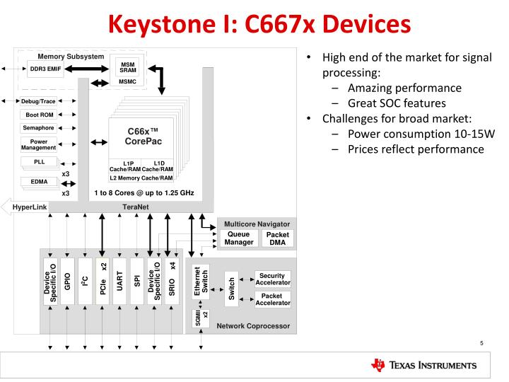Keystone I: C667x Devices