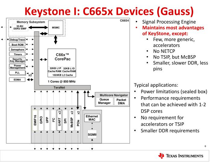 Keystone I: C665x Devices (Gauss)