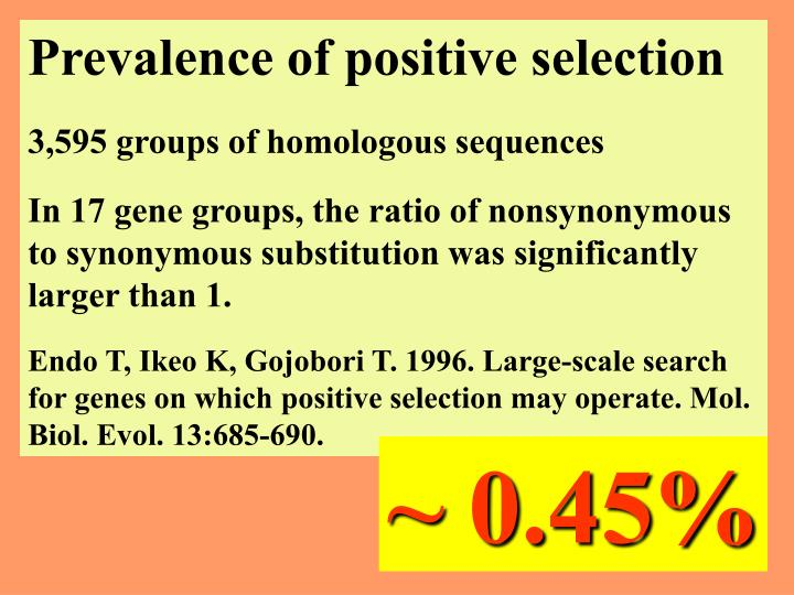 Prevalence of positive selection