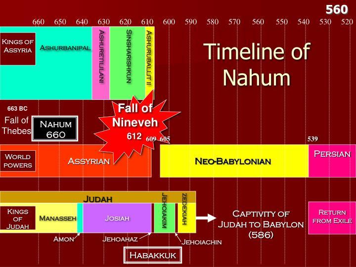 ppt - book of nahum powerpoint presentation