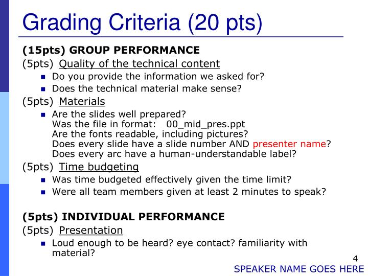 Grading Criteria (20 pts)