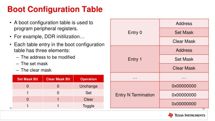 Boot Configuration Table