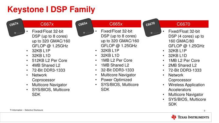 Keystone I DSP Family