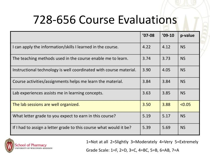 728-656 Course Evaluations