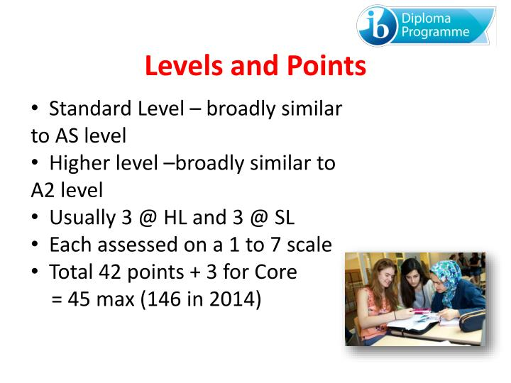 Standard Level – broadly similar to AS level