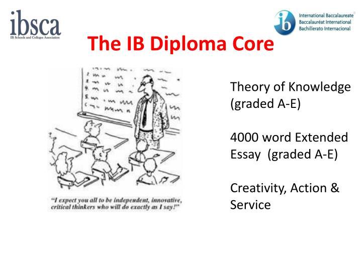 The IB Diploma Core