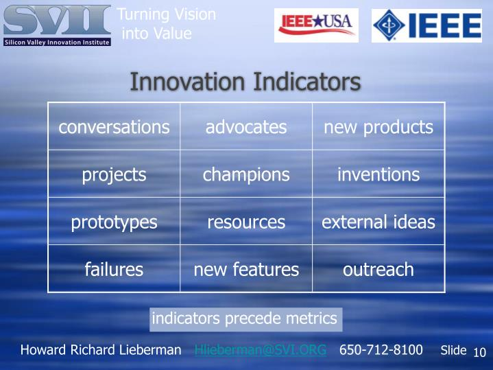 Innovation Indicators