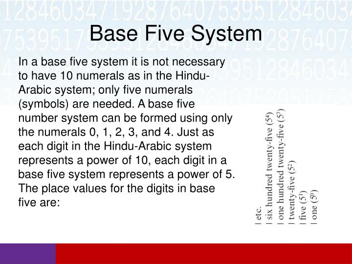 Base Five System