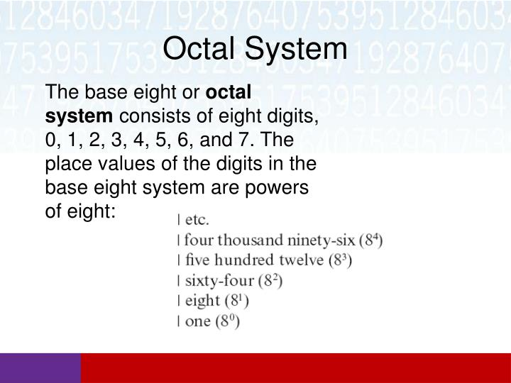 Octal System