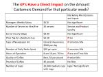 the 4p s have a direct impact on the amount customers demand for that particular week