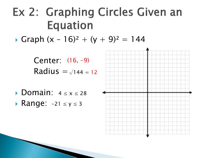 Ex 2:  Graphing Circles Given an