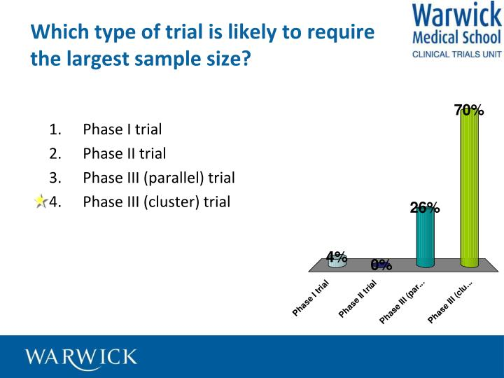 Phase I trial